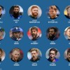 England name preliminary ICC Men's Cricket World Cup squad